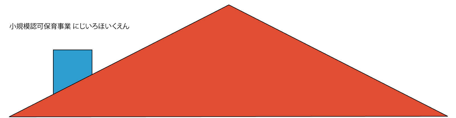 advertica-default-slider-image